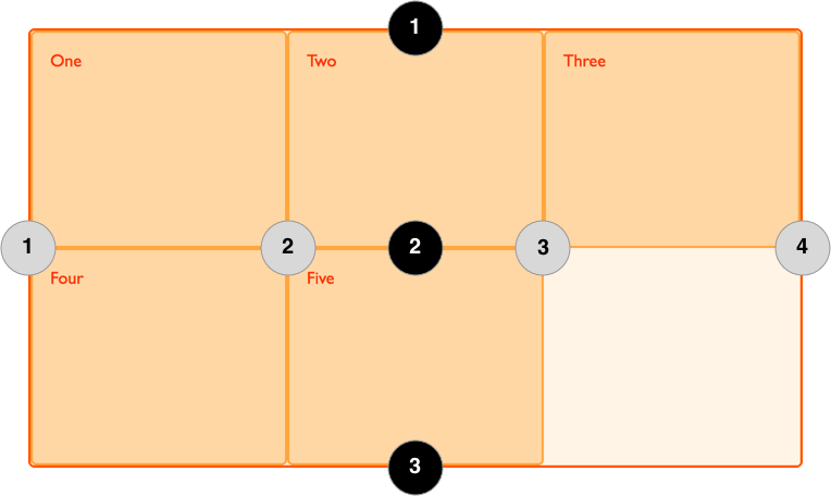 Diagram showing the grid with lines numbered.