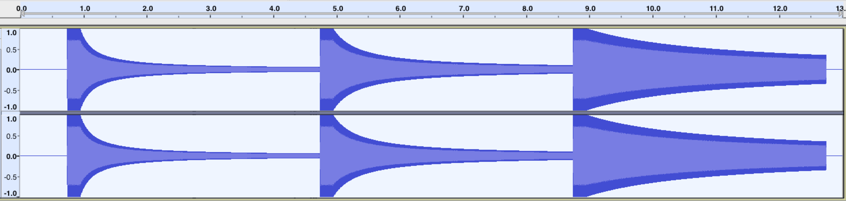 A waveform visualisation of three oscillator tones produced in Web Audio. Each oscillator moves away from the listener at the same speed, but with different rolloffFactors affecting the resulting volume decay.