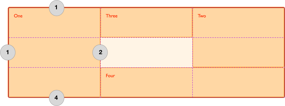 The Grid Area defined by lines