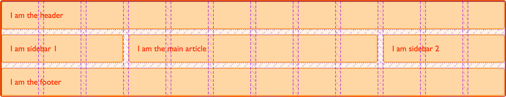 The layout with the grid highlighted.