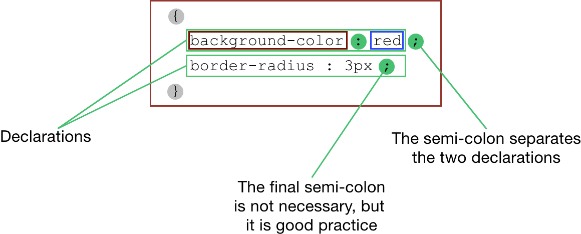 css syntax - declarations block.png